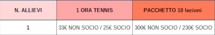 costi lezioni tennis 2020
